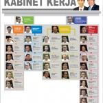 Kabinet_Kerja_Jokowi-jk