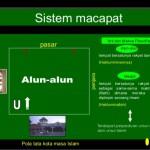sistem macapat