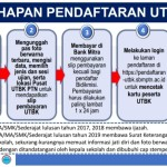tahapan pendaftaran UTBK 2019
