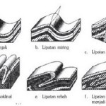 lipatan